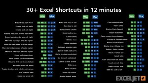 30+ Excel Shortcuts in 12 minutes