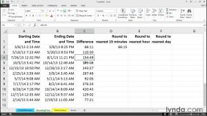 Calculating with hours, minutes, and time of day | Excel Tips | lynda.com