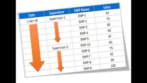 Excel Tips: 4 Tricks to Fill blanks in your data