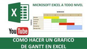 Tips y Trucos de Excel | Como hacer un gráfico de Gantt
