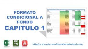 Tips y Trucos de Excel | Formato Condicional Capítulo 1