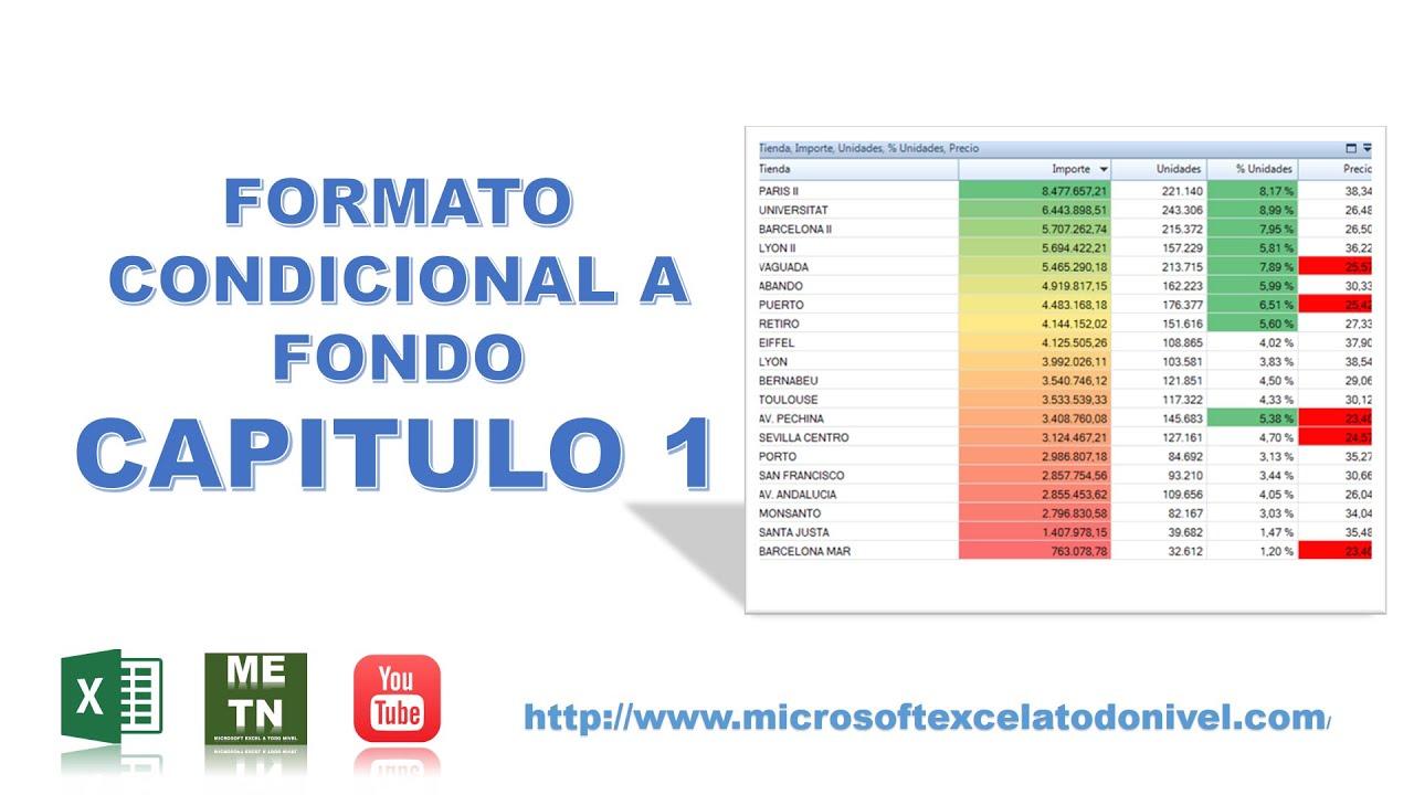 Tips y Trucos de Excel   Formato Condicional Capítulo 1