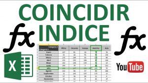Tips y Trucos de Excel | INDICE y COINCIDIR