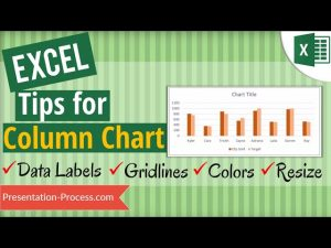 Simple tips to make your Column Charts Better in Excel