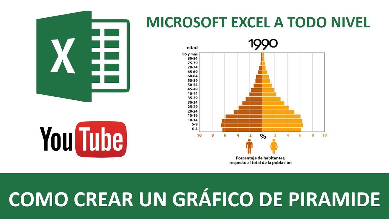 Tips y Trucos de Excel | Piramide Poblacional en Excel