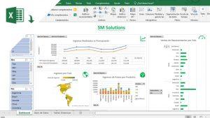 Como Construir un Dashboard Interactivo en Excel – Tips & Mejores Prácticas