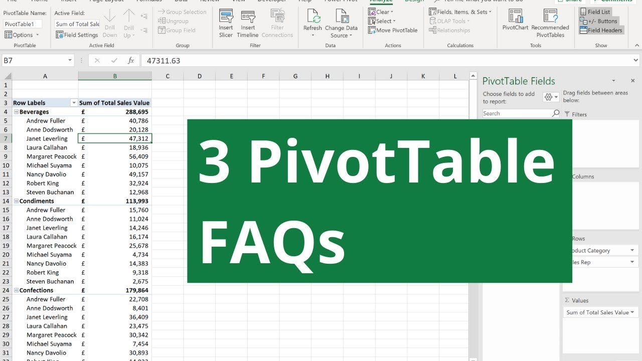 3 PivotTable FAQs in Excel – Helpful PivotTable Tips