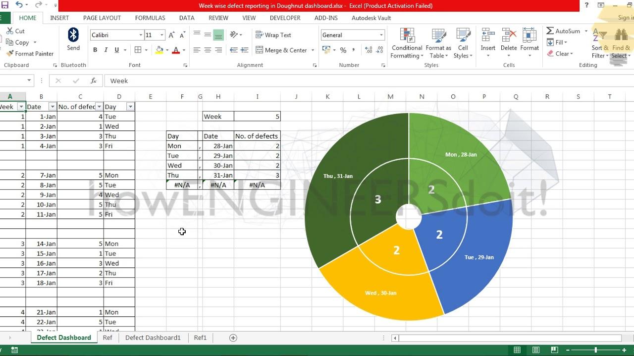 Excel Tips & Tricks|Defect Dashboard using Excel|Part1