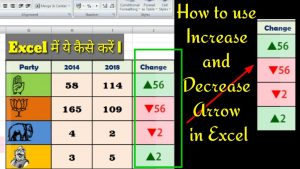 Excel tips and tricks :  How to Use Increase Decrease Arrows in Excel , Up and down arrow Use|