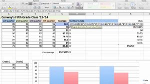 How to Create a Nested Function in Excel : Microsoft Excel Tips