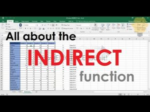 All about the INDIRECT function in Excel|Excel tips & Tricks