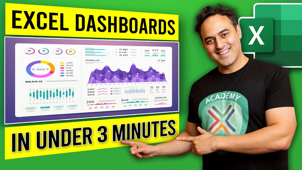 Create an Interactive Excel Dashboard In Under 3 MINUTES!