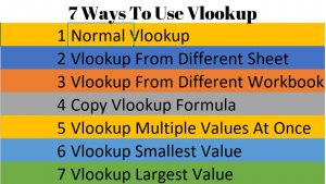 7 Ways to Use Vlookup in Excel