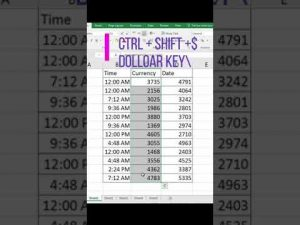 excel change format of data with shortcut ||excel tips and tricks || #excelshorts | Excel zone